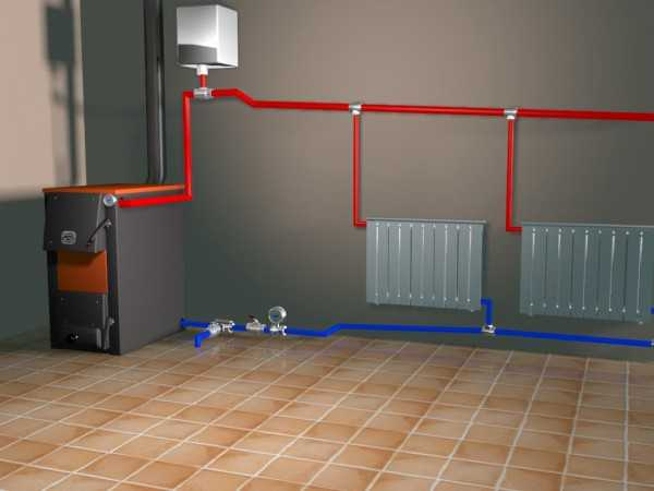 Heating scheme of a one-story house with natural circulation