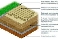 How to Lay paving slabs on sand 15